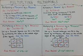 Naming Polynomials Chart Multiplying Polynomials Project College Math Math Lesson