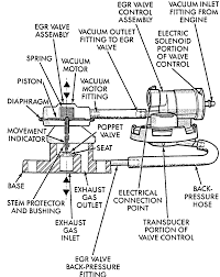 2 2l timing marks motor replacement parts and diagram wiring diagram
