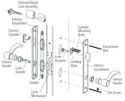 door lock parts diagram door parts door parts names marvelous door parts names door lock parts