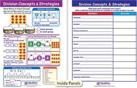 Visual Learning Strategies Division Concepts Strategies Visual Learning Guide Math Gr 3 5