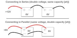 series and parallel how to wire what you want easily and effectively media gif