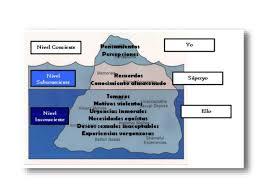ernest hemingway teoria de iceberg 7