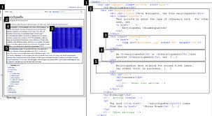 HTML-element matching for a content area, represented by a blue ...