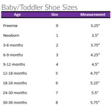 Crochet Baby Sweater Size Chart Sizing Charts For Crochet And Knitting The Lavender Chair