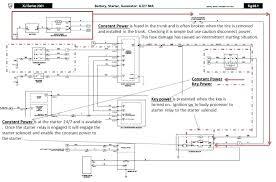 1954 oldsmobile wiring diagram explore wiring diagram on the net • 1954 jaguar wiring diagram jaguar wiring diagrams 1954 oldsmobile wiring diagram gm wiring diagrams for dummies