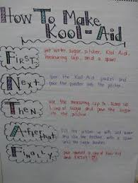 Image Result For Procedural Text Anchor Chart First Grade