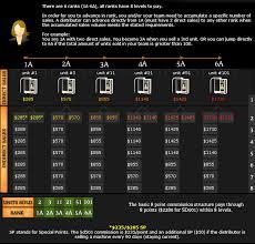 Enagic Compensation Plan Chart Become A Distributor Bestwaterhealing Com