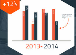 Charts In Prezi Best Reusable Prezi Template 2014 Free Prezi Templates