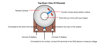 wiring diagram for potentiameter the wiring diagram rheostat wiring diagram rheostat wiring diagrams for car or wiring diagram