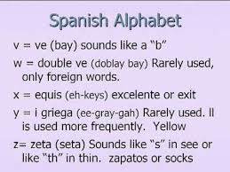 Spanish Alphabet Pronunciation Chart Learn The Spanish Alphabet In Less Than 10 Minutes