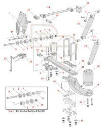mack electrical wiring diagrams mack manual repair wiring and engine wiring diagrams for mack trucks