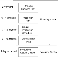 Master plan business plan