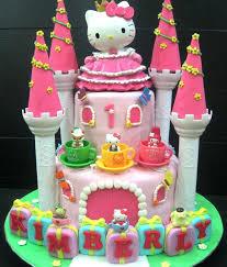 Hello Kitty Happy Birthday Cake Images Cakes Share Via Photos Of