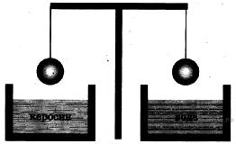 Урок Контрольная работа Сила Архимеда Плавание тел  c users Ольга s 20 png