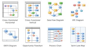 Best Flow Chart Template Flowchart Software Free Flowchart Examples And Templates