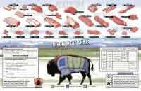 Buffalo Cuts Chart Bison Meat Chart Information On Grading And Labelling