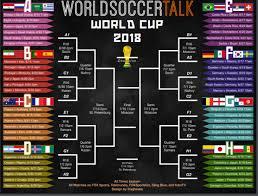 2018 World Cup Bracket Printable Pdf Fifa World Cup 2018