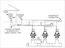 sprinkler valve wiring supply electrical drawing wiring diagram \u2022 hunter sprinkler system wiring diagram rain bird sprinkler system troubleshooting marcelosantos club rh marcelosantos club lawn sprinkler wiring diagram wiring sprinkler valves to timer