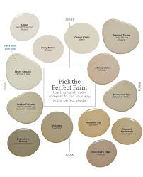 Mushroom Paint, a cross between gray & taupe. 2017 Paint Color Trend,  Neutral Paint color for Home Interiors