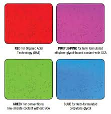 Antifreeze Color Chart Coolant Types Wiring Diagrams