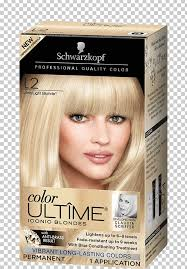 Schwarzkopf Color Ultime Permanent Hair Color Cream Hair