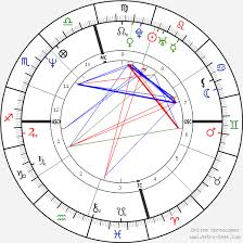 In Depth Horoscope Chart Sean Penn Birth Chart Horoscope Date Of Birth Astro
