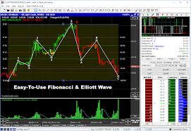 Futures Trading Platform Track N Trade Futures Trading