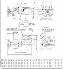 auma mov wiring diagram on auma images free images 611