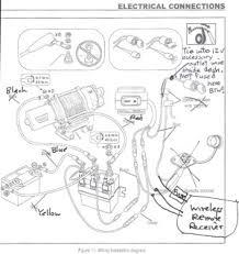 warn atv winch wiring warn printable wiring diagram database warn winch wiring schematic atv jodebal com source
