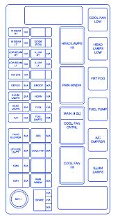 club car wiring diagram horn diagram Aveo Horn Wiring Diagram Basic Horn Wiring Diagram