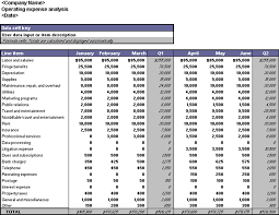 Operating Expense Template Operating Expense Analysis Template