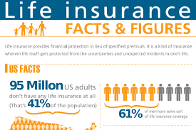 Best Life Insurance Quote Adorable Download Best Life Insurance Quotes Ryancowan Quotes