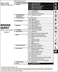 fuse diagram for 2000 nissan quest wiring diagram libraries 2006 nissan quest fuse box simple wiring schema2005 nissan quest fuses diagram wiring diagram todays 2000