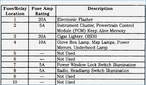 42 best 05 ford expedition fuse box diagram createinteractions 2005 ford expedition fuse box guide 05 ford expedition fuse box diagram awesome 2005 ford expedition fuse box diagram of 42 best