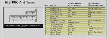 Automotive Wiring Diagrams 2001 Tahoe 98 Chevy Silverado Wiring Diagram