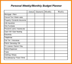 Weekly Monthly Budget Template Free Online Budget Spreadsheet Lovely Monthly Budget Planner