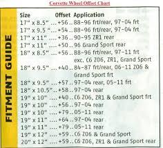 Corvette Wheel Offset Chart Corvetteforum Chevrolet