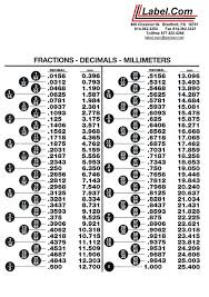 Millimeter To Decimal Chart Fraction Decimal Chart Printable In 2019 Decimal Chart