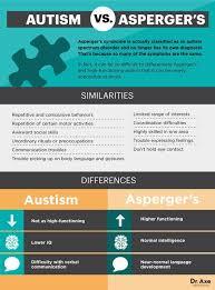 Aspergers Symptoms Natural Ways To Treat Them Hunter