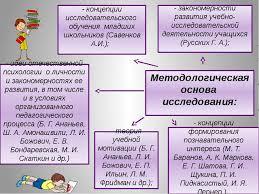 Презентация дипломной работы на тему Формирование  закономерности развития учебно исследовательской деятельности учащихся Рус