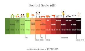 Db Meter Chart Decibel Images Stock Photos Vectors Shutterstock