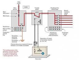 standby generator transfer switch wiring diagram Generac Automatic Transfer Switch Wiring Diagram generac 100 amp automatic transfer switch wiring diagram solidfonts generac 100 amp automatic transfer switch wiring diagram