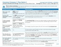 Comparative Chart Of Health Insurance Health Insurance Plan Comparison Chart Plans In India Bayou