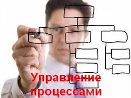 Описание области деятельности организации или процесса  Курсовые контрольные работы по предмету Управление процессами
