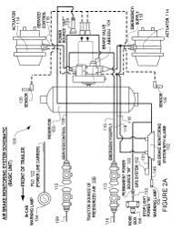 Bendix Trailer Air Brake System Diagram
