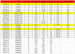 Atv True Tire Height Chart Tusk Warthog Tires By Rocky Mtn Atv