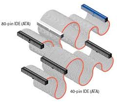 ribbon cable definition from pc magazine encyclopedia Cable IDE 40 Pin Connector at Ide 40 Pin 80 Wire Connector Diagram
