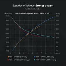 sunnysky x2304 1480kv 2 3s lightweight power brushless motor for rc image is loading sunnysky x2304 1480kv 2 3s lightweight power brushless