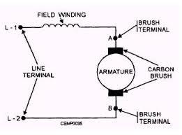 universal motors universal motor schematic