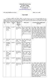 dhaka custom house job circular dit tax bd jobs today custom
